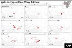 Evènements violents impliquant des Peuls depuis 2011, selon les données de l'ONG Acled.