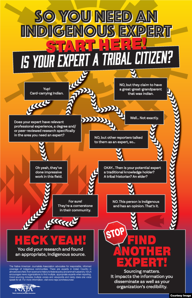 Native American Journalists Association guide to authentic sourcing when reporting on Native American news and issues.