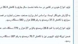 موج بیکاری در ایران به صنعت خودرو سازی رسید