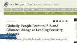 Küresel Isınma ve IŞİD En Büyük Tehdit Olarak Görülüyor