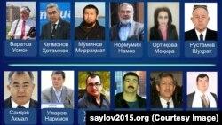 Virtual saylov komissiyasining sayti xakerlar hujumiga uchrayapti-Malik Mansur reportaji
