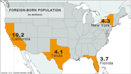 U.S. Foreign-born Population by State