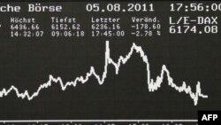 Thị trường chứng khoán châu Á và châu Âu nghiêng ngã vì các nhà đầu tư e ngại kinh tế thế giới đang hướng đến chỗ tuột dốc