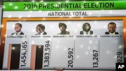 赞比亚总统选举的最新结果(2016年8月15日)
