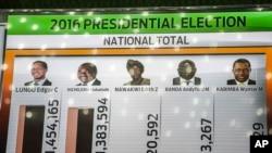 贊比亞總統選舉的最新結果(2016年8月15日)