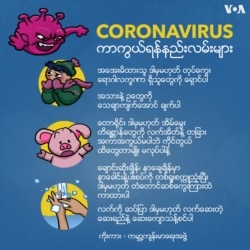 coronavirus အႏၲရာယ္မွ ကာကြယ္ရန္နည္းလမ္းမ်ား