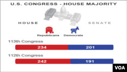 113 Congress - House
