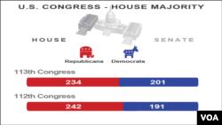 113 Congress - House