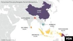 Persentase Pria di Asia yang Mengaku Pernah Memperkosa
