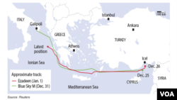 Marine route, Ezadeen