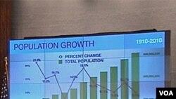SAD: U posljednjih 10 godina najbrže rastuća etnička skupina su Hispanici