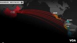 中國和拉丁美洲結成了最新貿易伙伴。