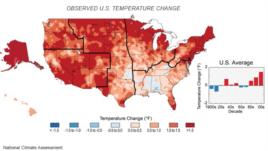Raport për ndryshimet klimatike