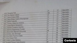 Escola do primeiro ciclo do ensino secundário número 145 Kapango - B