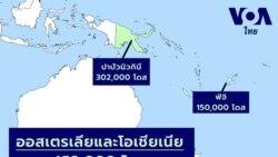 U.S. donated vaccines in Australai and Oceania