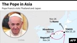 Carte indiquant l'itinéraire et les dates de la visite du pape François en Asie, du 19 au 26 novembre.