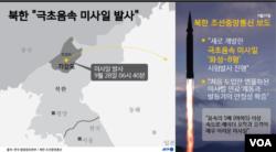 """[그래픽] 북한 """"극초음속 미사일 발사"""""""