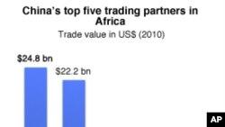ກອງທຶນສາກົນ ຫລື IMF ກ່າວວ່າ ເສດຖະກິດຂອງຈີນ ກໍາລັງຂະຫຍາຍໂຕຊ້າລົງ.