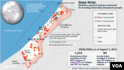 Gaza Conflict, death tolls, August 1, 2014