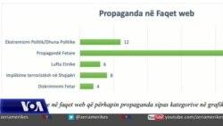 Tiranë, studim për ekstremizmin online