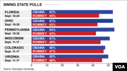 Battleground states, U.S. presidential race