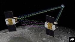 미국의 쌍둥이 달탐사위성 에브와 플로의 가상도.