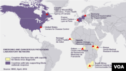 Ebola, labs worldwide, diagnostic and outbreak response