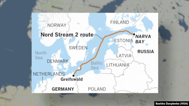 El oleoducto Nord Stream-2 pasa por alto Ucrania