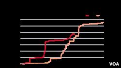 Fatalities of migrants in Mediterranean
