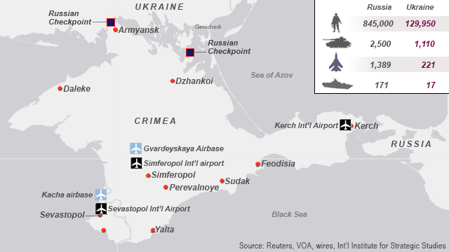Ukraine and Russia balance of military forces