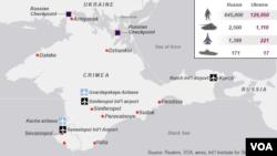 Cán cân lực lượng giữa Ukraina và Nga.