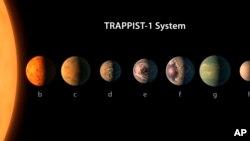 Son las noticias más importantes desde el anuncio el año anterior de un exoplaneta potencialmente habitable.