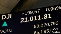 FILE - A screen shows the Dow Jones Industrial Average soon after the market opened on the floor of the New York Stock Exchange (NYSE) in New York, March 1, 2017.