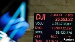 Indeks Dow Jones di layar komputer setelah bel penutupan perdagangan di Bursa Saham New York, 11 Maret 2020. (Foto: Reuters)