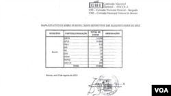 Acta com resultados definitivos das eleições de 31 de Agosto, com data de 23 de Agosto