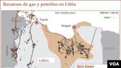 Libia producía alrededor del 2% de la producción mundial.