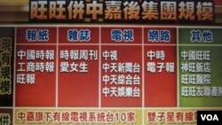 旺中集團媒體圖表(拍攝自台灣公共電視台)