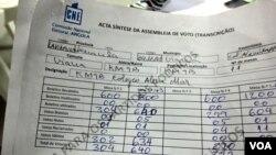 Acta-síntese de uma assembleia de voto em Viana. Para o tribunal, estas actas só servem para apurar resultados provisórios (VOA / Coque Mukuta)