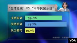 """""""台湾总统""""VS""""中华民国总统"""""""