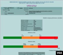 지난해 10월 11일 포항에 북한 석탄을 하역한 '리치 글로리' 호의 소유주인 '싼허 마린' 사의 등록서류. 중국 다이롄의 사허커우 구의 한 사무실을 주소지로 등록했다.