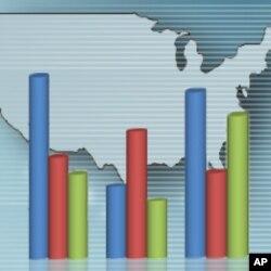美国经济增长遭遇顶头风