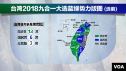 台湾2018九合一大选蓝绿势力版图(选前)