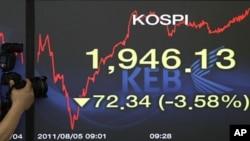 亚洲股市8月5日下挫。图为一名摄影者正在拍下韩国综合股指当天下跌的数字变化