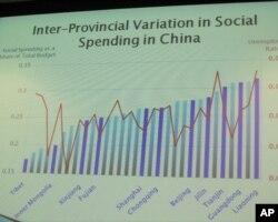 刘台伟分析中国各省社会福利支出不因失业率高低而有不同