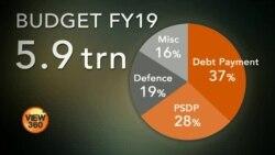 پاکستان کے سالانہ بجٹ کا 37 فیصد قرضے اتارنے پر خرچ ہوتا ہے