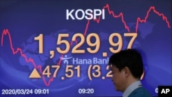 A currency trader walks by a screen showing the Korea Composite Stock Price Index (KOSPI) at the foreign exchange dealing room in Seoul, South Korea, March 24, 2020.