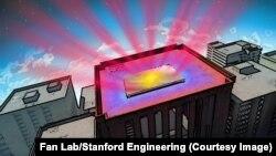 Ilustrasi ini menunjukkan panel yang memantulkan cahaya matahari (warna kuning) yang bisa membuat gedung panas. Panel tersebut kemudian mengirimkan panas dari dalam gedung ke ruang angkasa sebagai radiasi infra merah (warna merah).