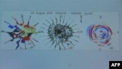 Grafički prikaz očitavanja električnih struja u svemiru iznad Severnog pola