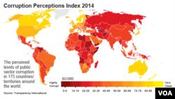2014-yildagi korrupsiya darajasi jadvali