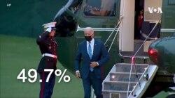 Anketa: Američka globalna pozicija se oporavlja za vrijeme Bidenove administracije